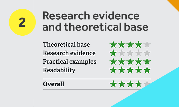 Ratings of the research evidence and theoretical base