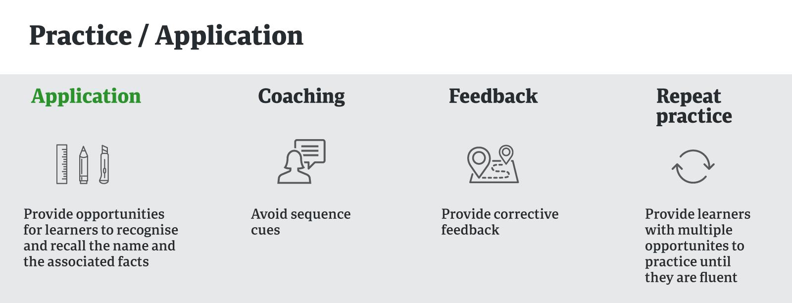 Practice attributes