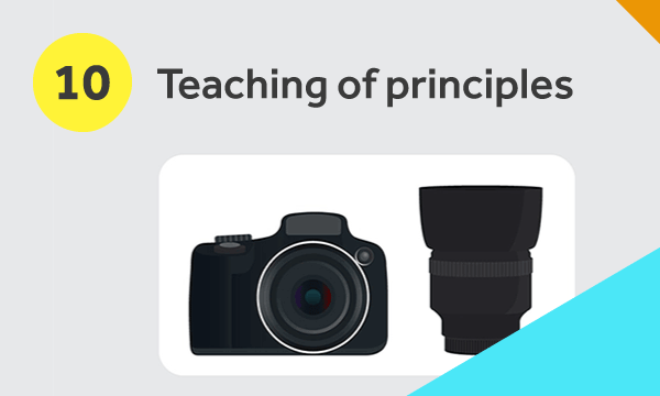 Camera and lens to illustrate teaching principles of photography