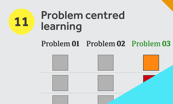 Problem-centred learning process diagram