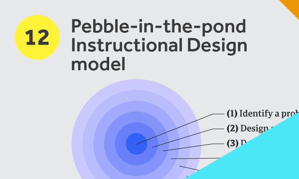 Pebble-in-the-Pond model diagram