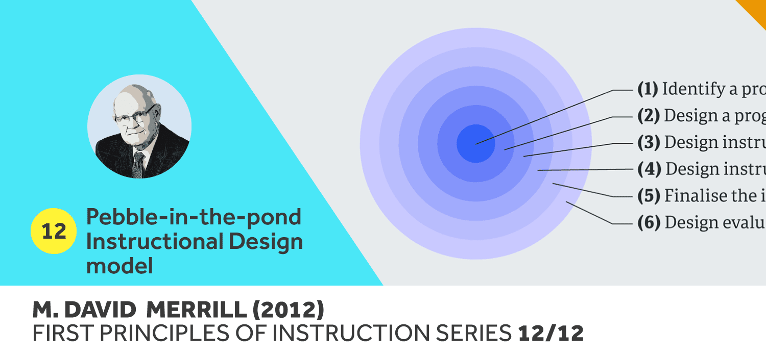 Pebble In The Pond Instructional Design Model M David Merrill